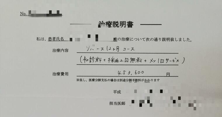 AGAスキンクリニック治療説明書